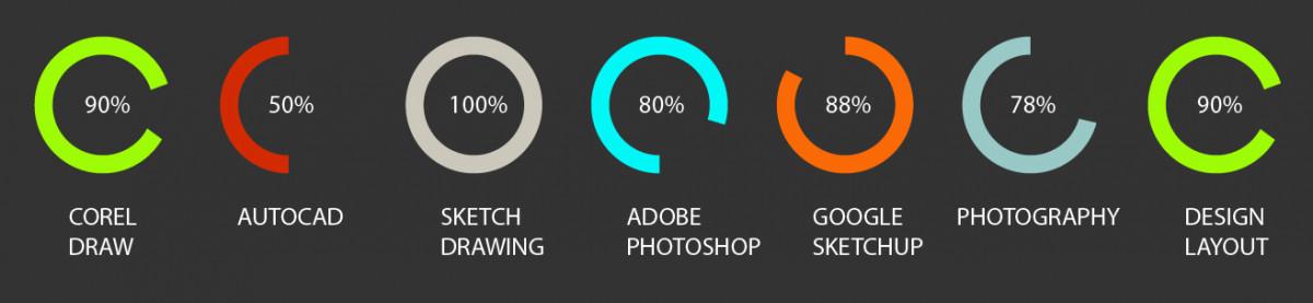 Percentage image